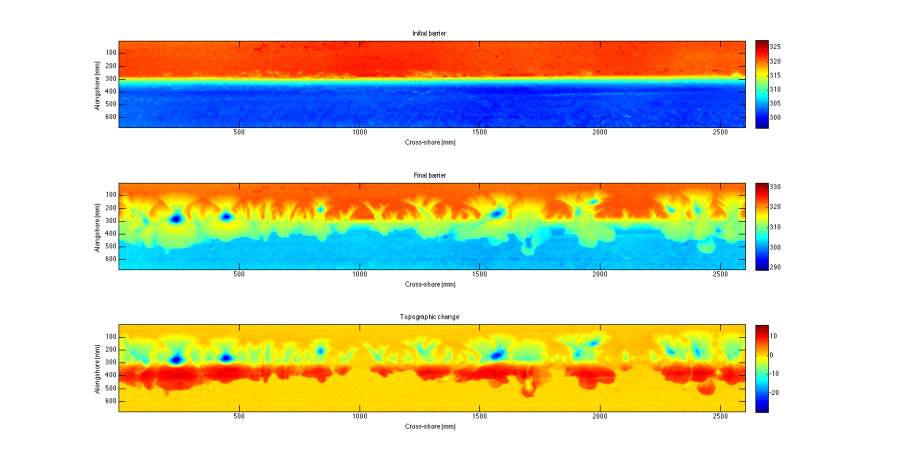 Initial topography (top), final topography (middle), difference (bottom).